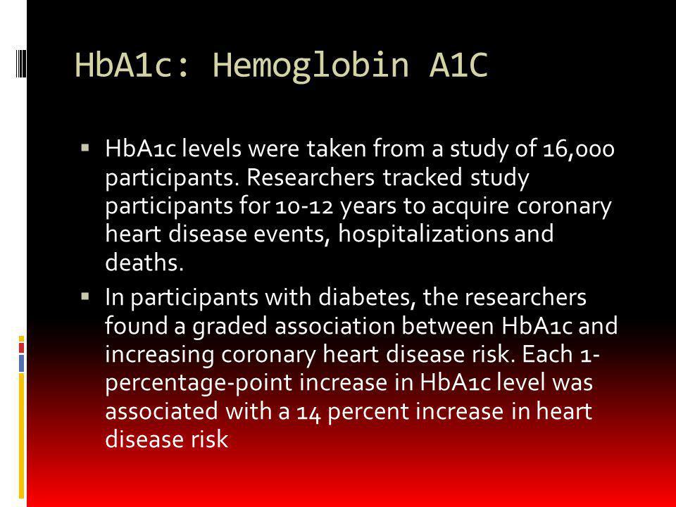 HbA1c: Hemoglobin A1C