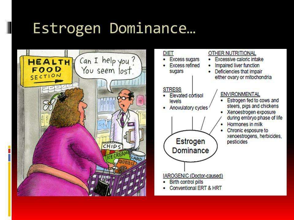 Estrogen Dominance…