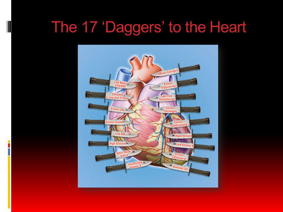 The 17 'Daggers' to the Heart