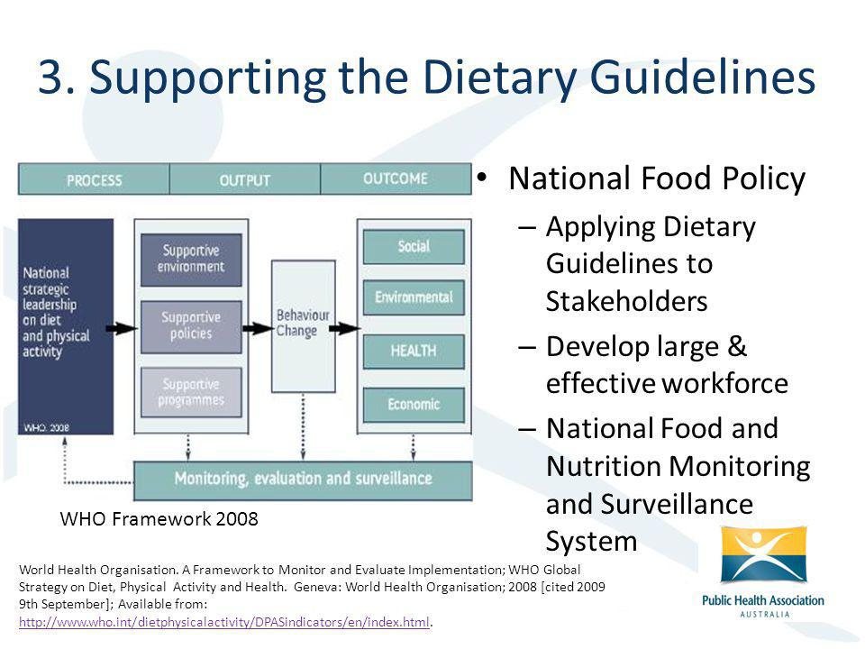 3. Supporting the Dietary Guidelines