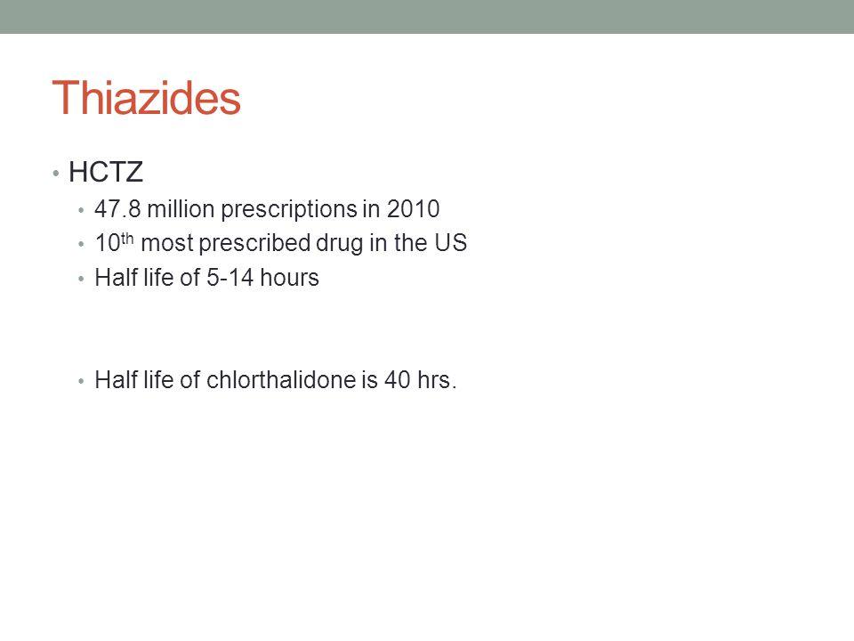 Thiazides HCTZ 47.8 million prescriptions in 2010