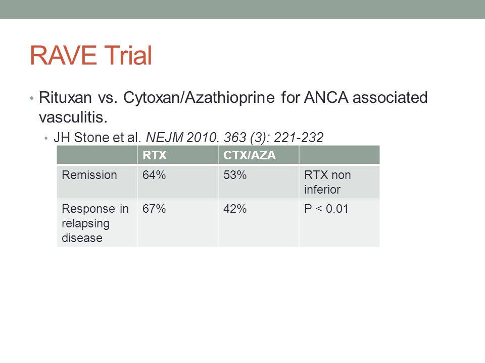 RAVE Trial Rituxan vs. Cytoxan/Azathioprine for ANCA associated vasculitis. JH Stone et al. NEJM 2010. 363 (3): 221-232.