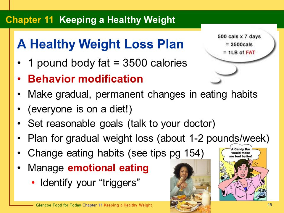 A Healthy Weight Loss Plan
