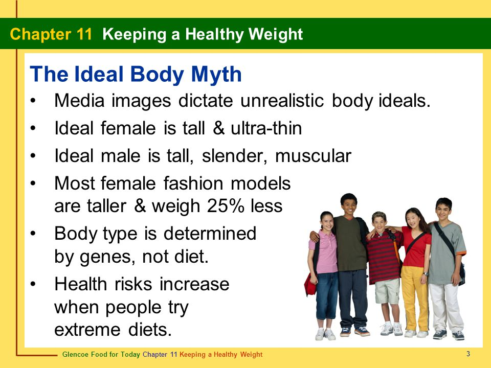 The Ideal Body Myth Media images dictate unrealistic body ideals.