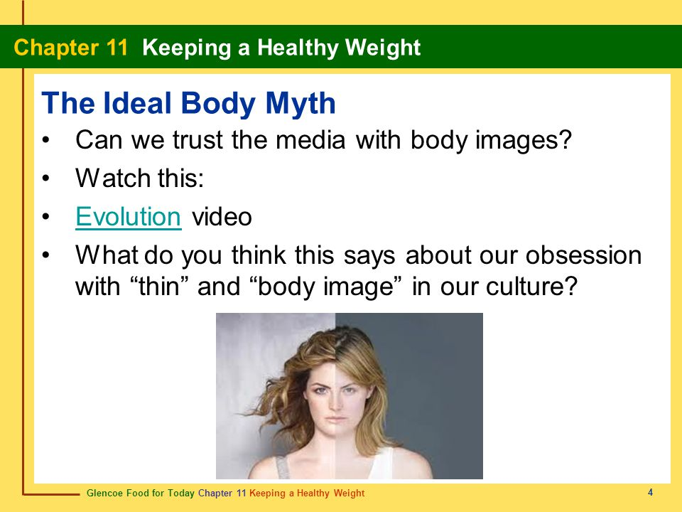 The Ideal Body Myth Can we trust the media with body images