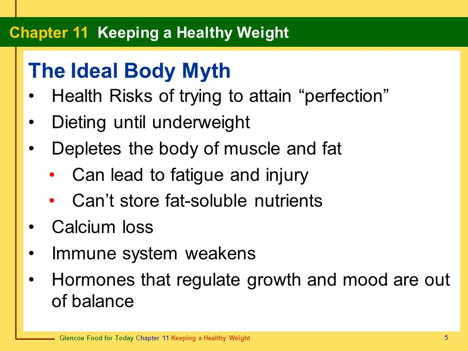 The Ideal Body Myth Health Risks of trying to attain perfection