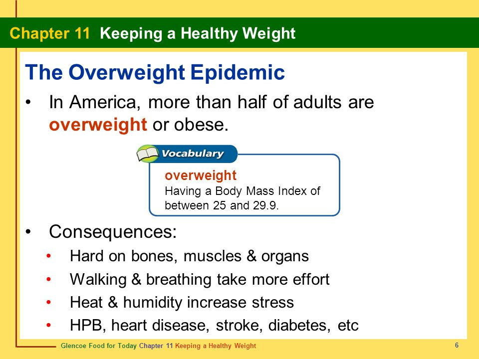 The Overweight Epidemic