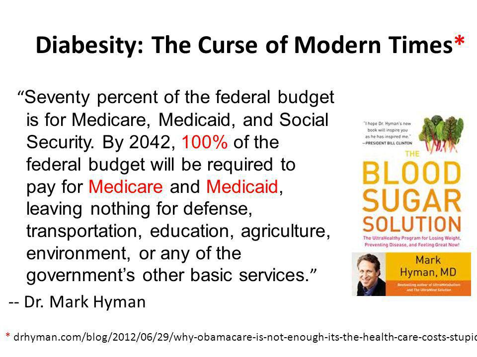 Diabesity: The Curse of Modern Times*