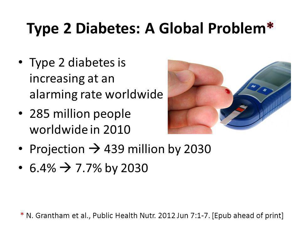 Type 2 Diabetes: A Global Problem*
