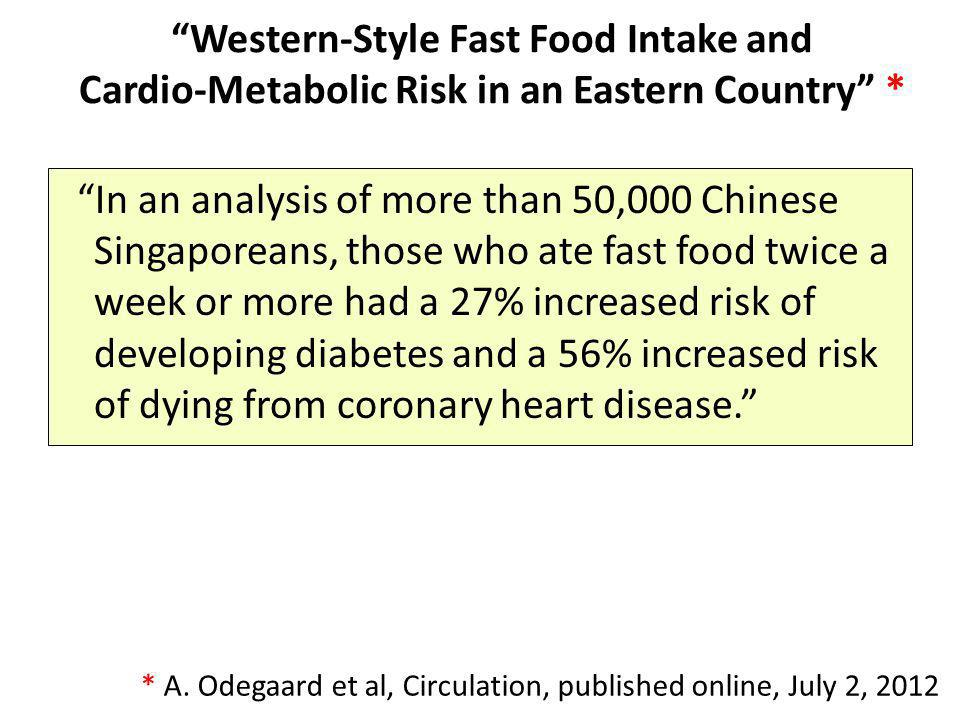 Western-Style Fast Food Intake and Cardio-Metabolic Risk in an Eastern Country *