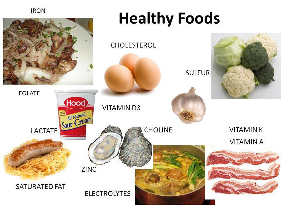 Healthy Foods CHOLESTEROL SULFUR VITAMIN D3 LACTATE CHOLINE VITAMIN K