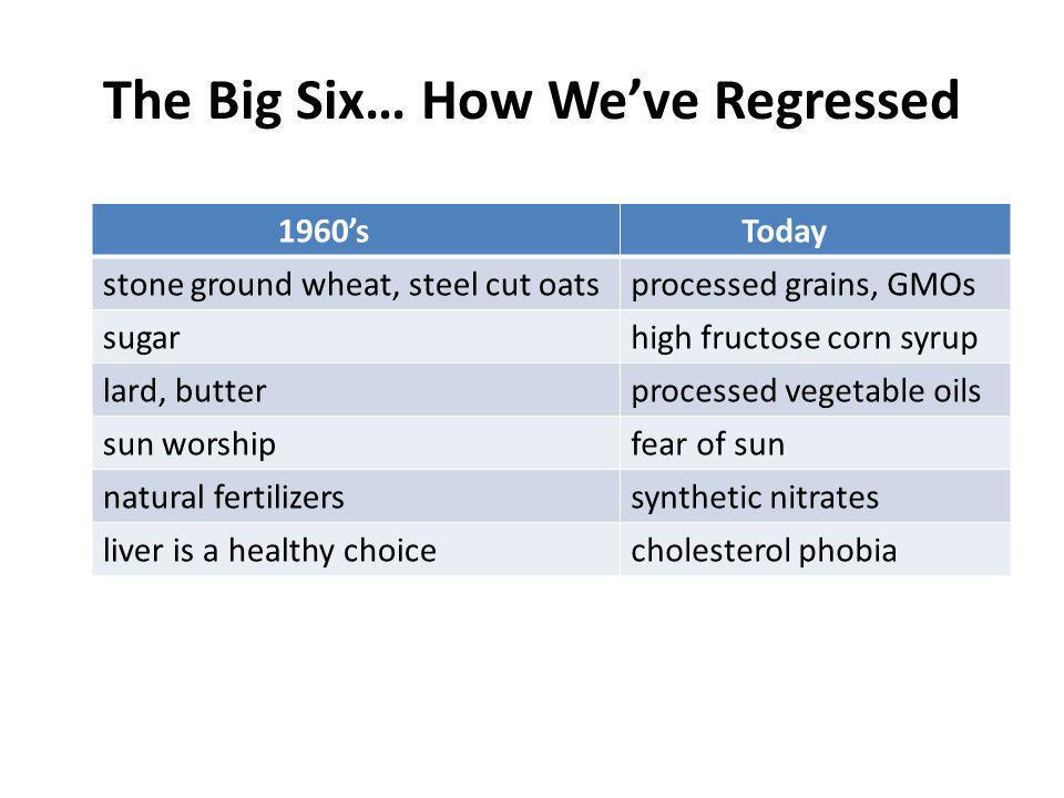 The Big Six… How We've Regressed