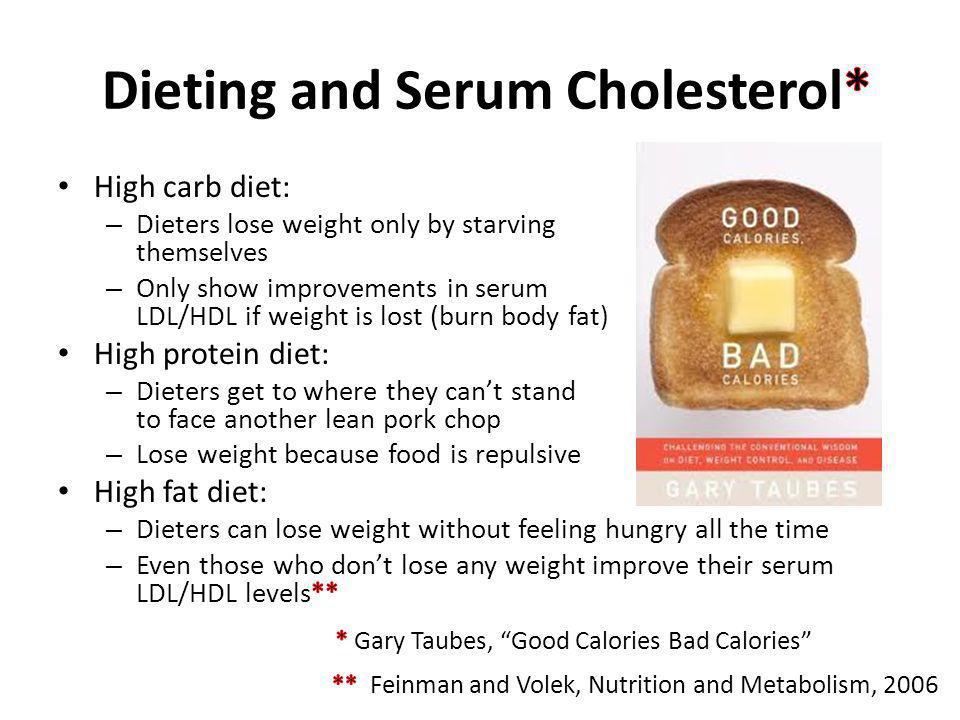Dieting and Serum Cholesterol*