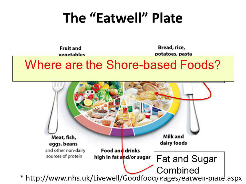 Where are the Shore-based Foods