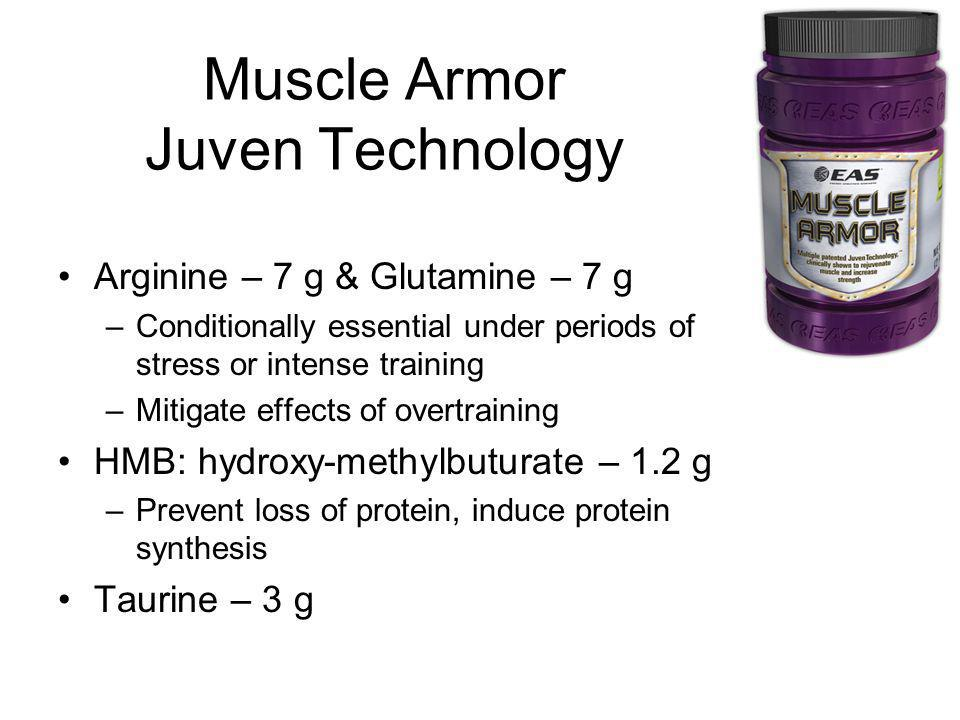 Muscle Armor Juven Technology