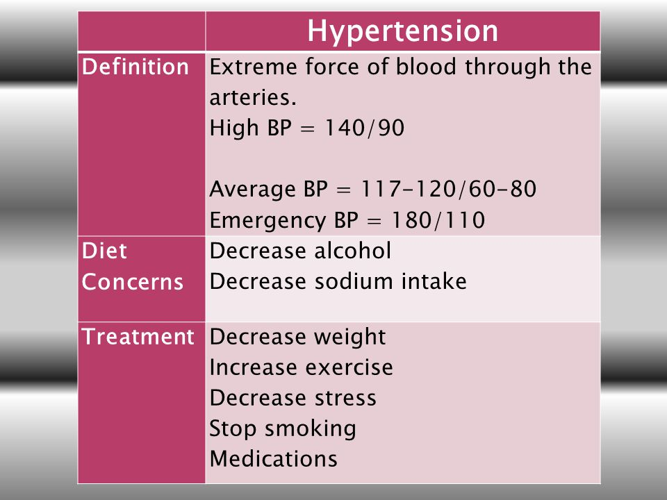 Hypertension Definition Extreme force of blood through the arteries.