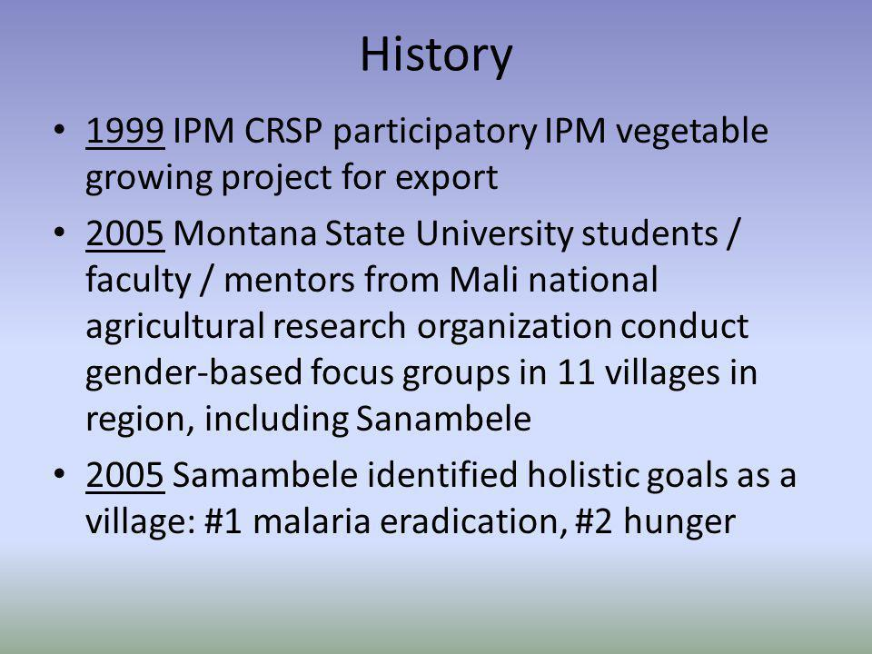 History 1999 IPM CRSP participatory IPM vegetable growing project for export.