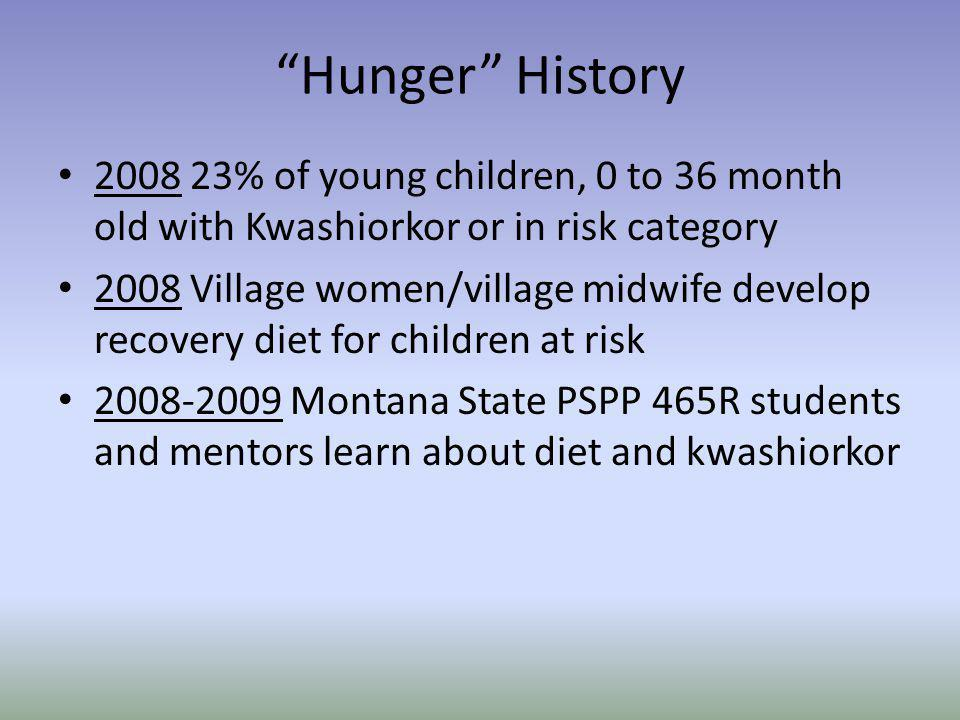 Hunger History 2008 23% of young children, 0 to 36 month old with Kwashiorkor or in risk category.