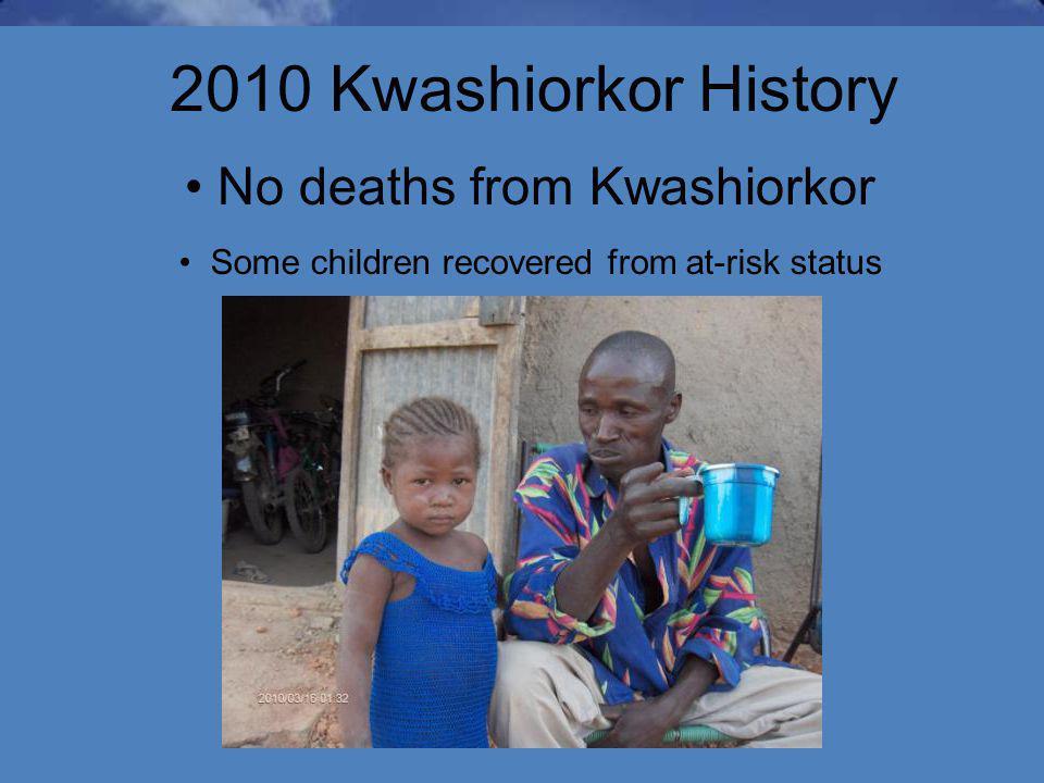 2010 Kwashiorkor History No deaths from Kwashiorkor