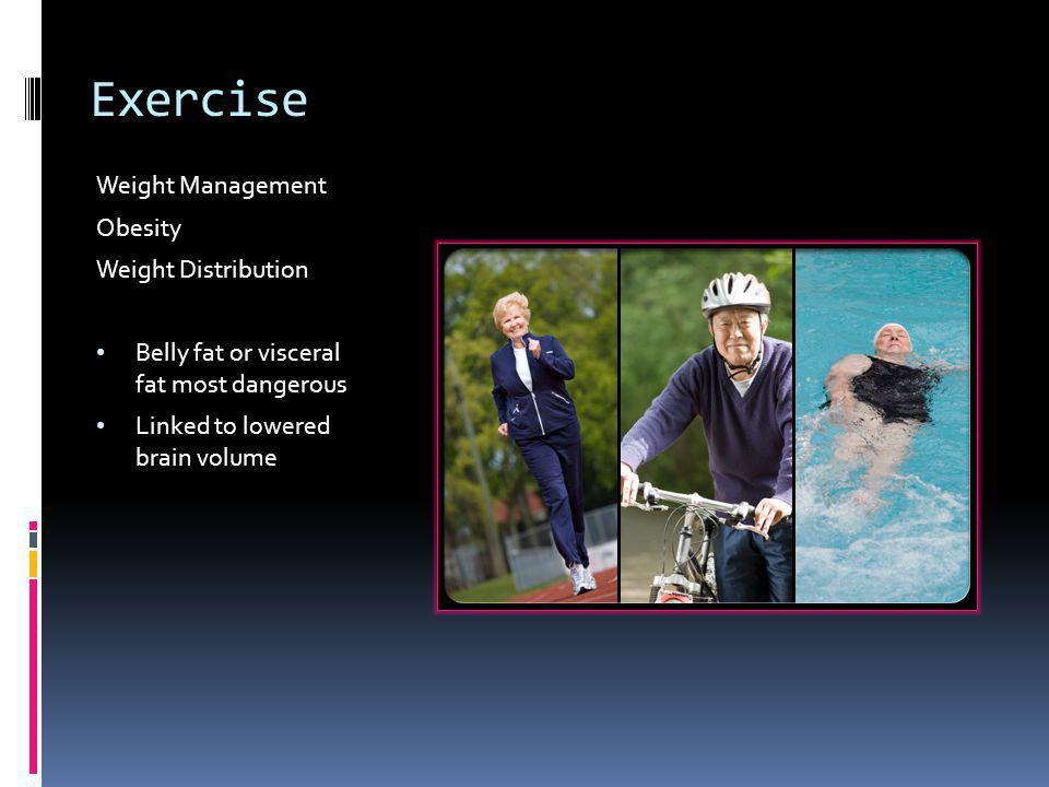 Exercise Weight Management Obesity Weight Distribution