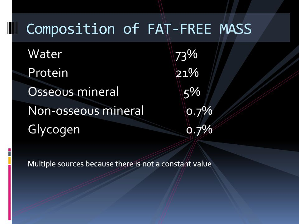 Composition of FAT-FREE MASS