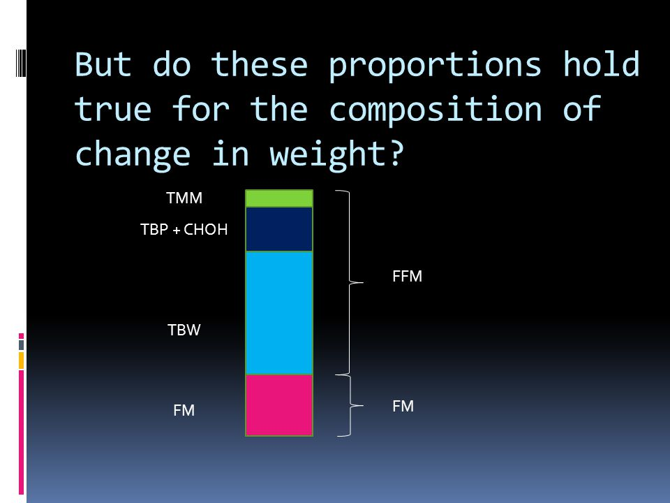 But do these proportions hold true for the composition of change in weight