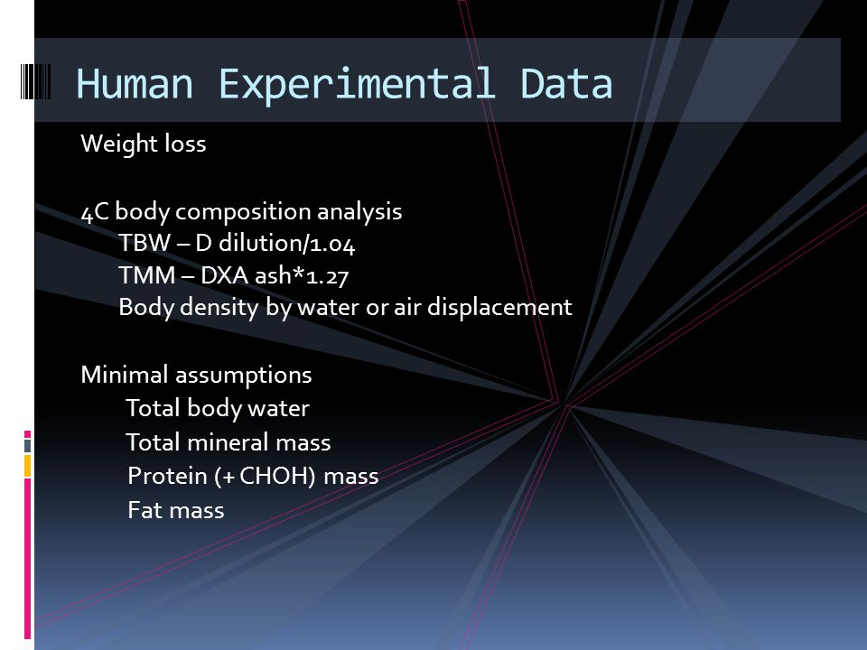 Human Experimental Data