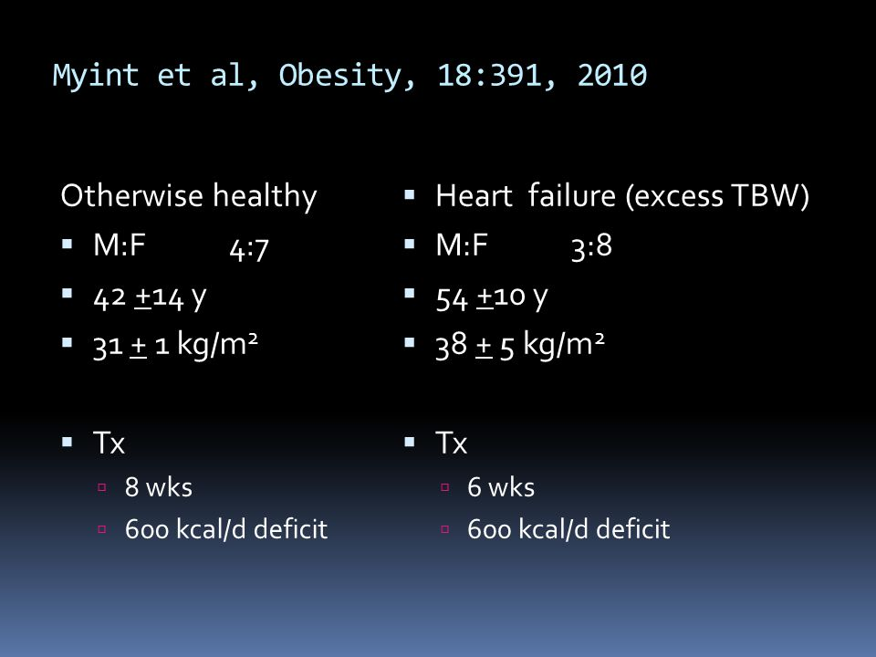 Heart failure (excess TBW) M:F 3:8 54 +10 y 38 + 5 kg/m2 Tx