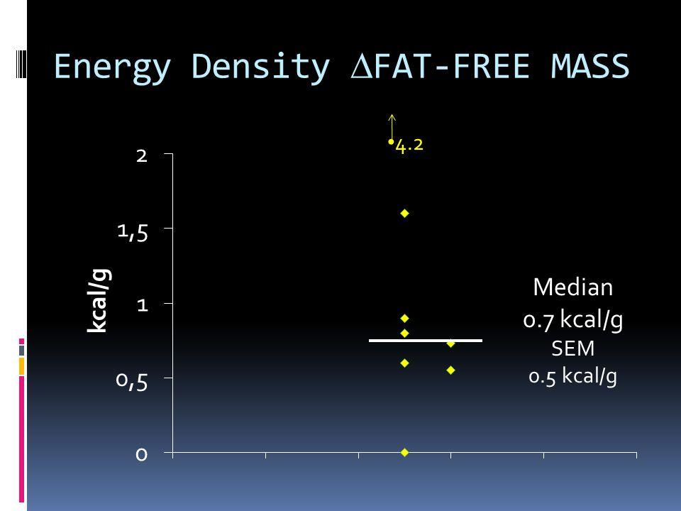 Energy Density DFAT-FREE MASS