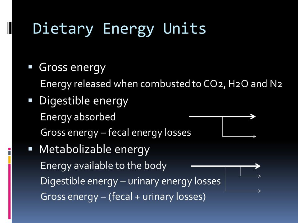 Dietary Energy Units Gross energy Digestible energy