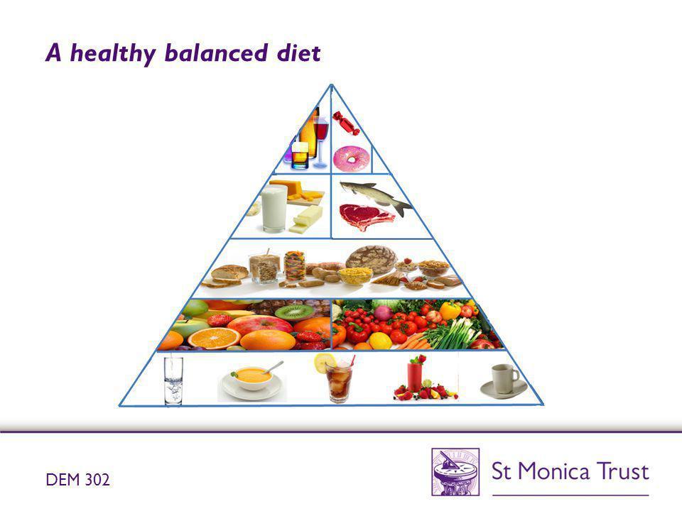 A healthy balanced diet