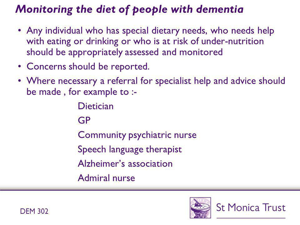 Monitoring the diet of people with dementia