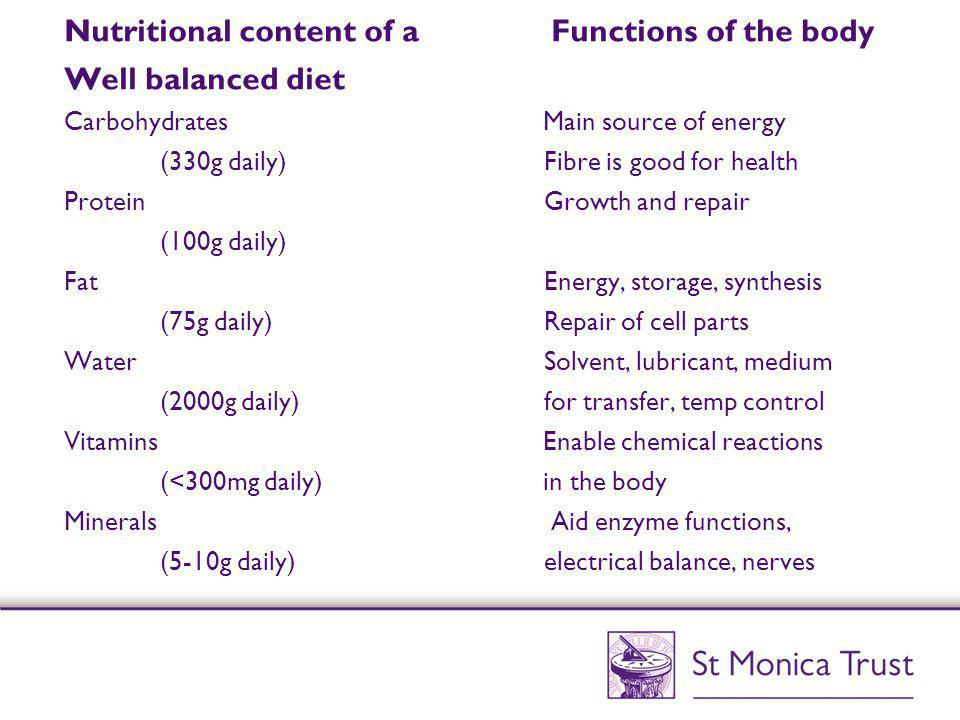 Nutritional content of a Functions of the body Well balanced diet