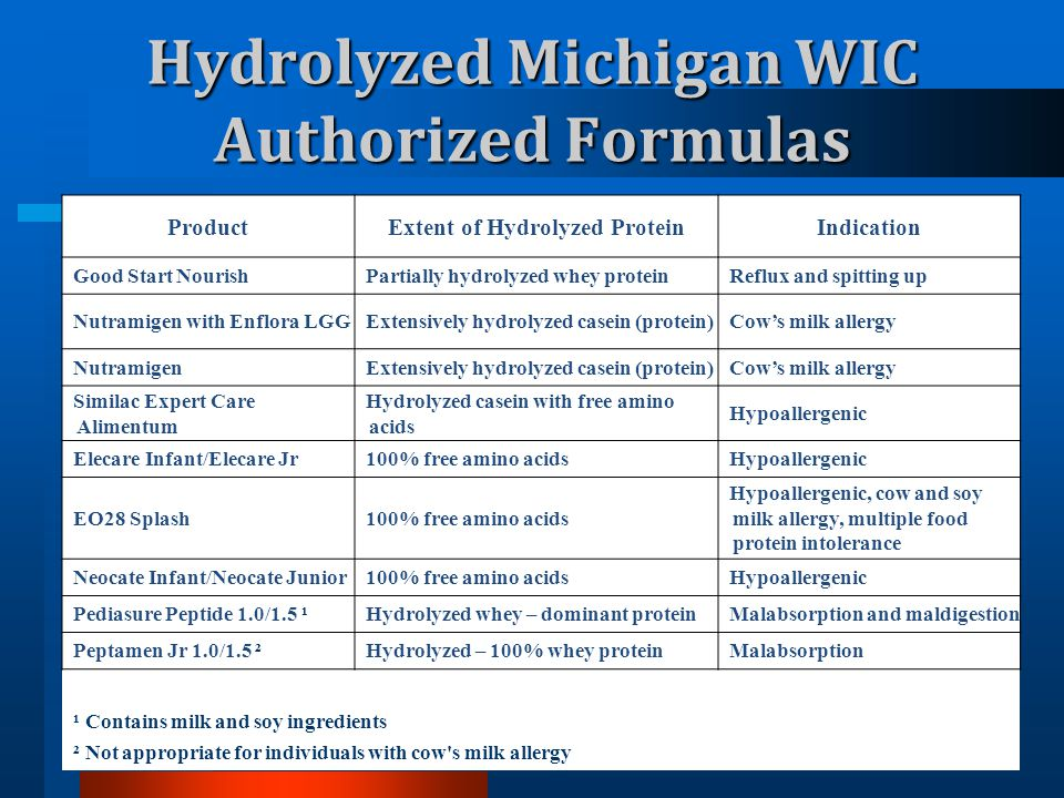 Hydrolyzed Michigan WIC Authorized Formulas