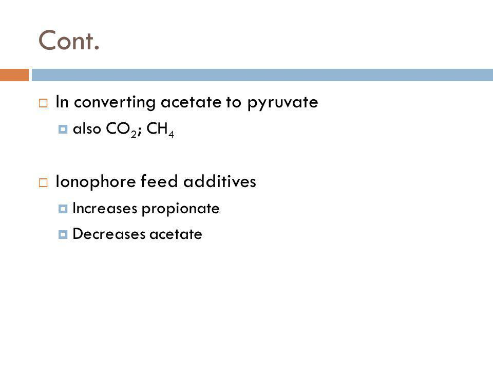 Cont. In converting acetate to pyruvate Ionophore feed additives