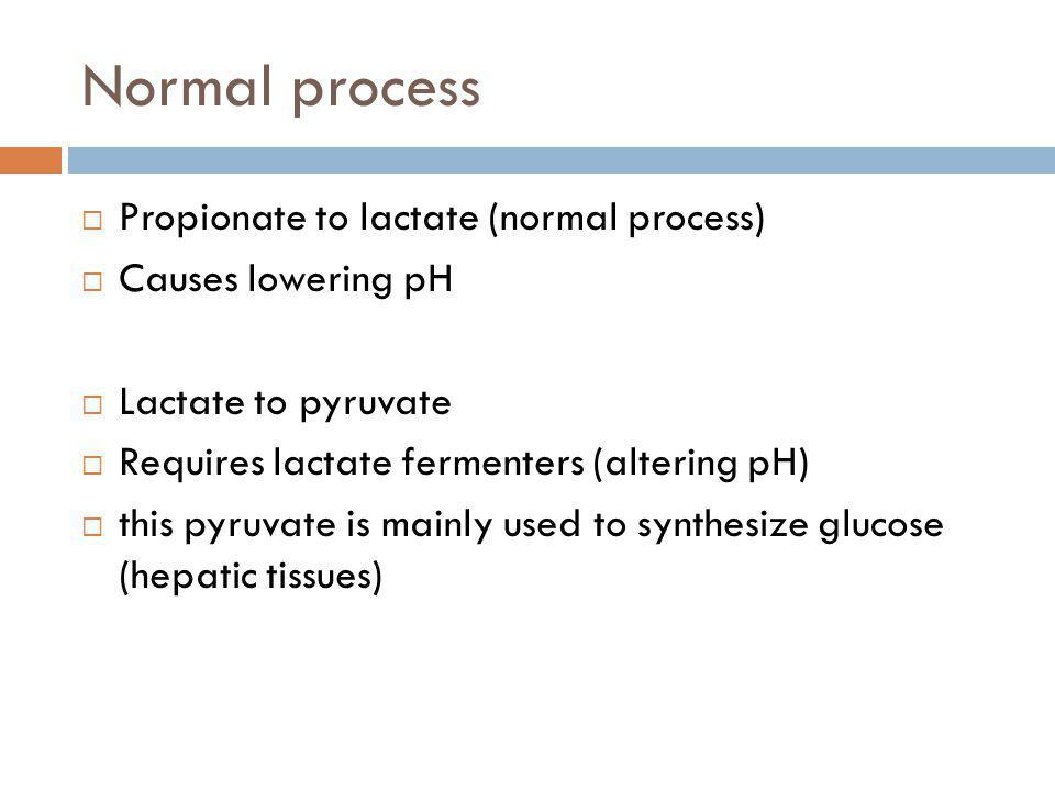 Normal process Propionate to lactate (normal process)