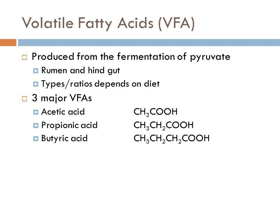 Volatile Fatty Acids (VFA)