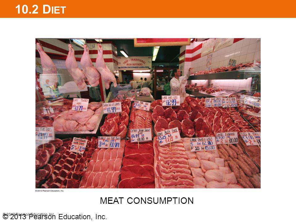 10.2 Diet MEAT CONSUMPTION © 2013 Pearson Education, Inc.