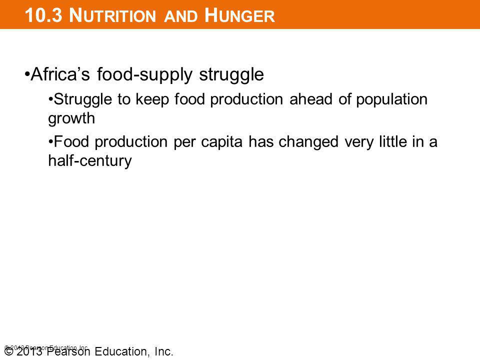 10.3 Nutrition and Hunger Africa's food-supply struggle