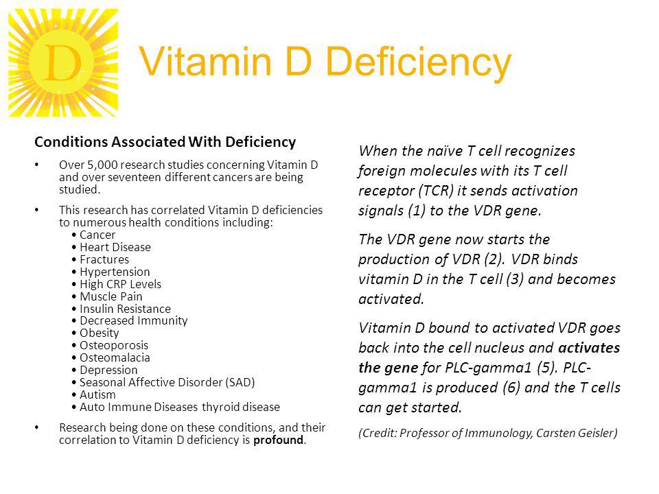 Vitamin D Deficiency Conditions Associated With Deficiency
