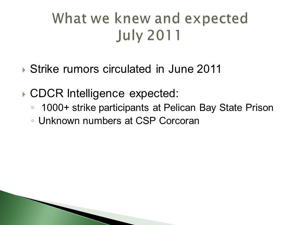 What we knew and expected July 2011
