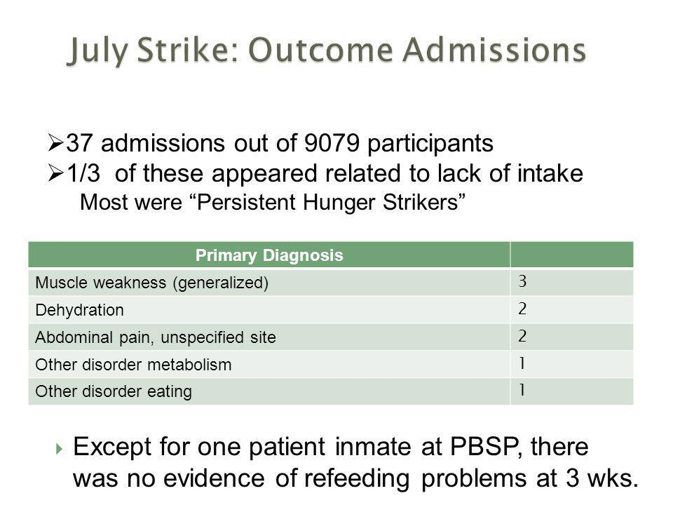 July Strike: Outcome Admissions