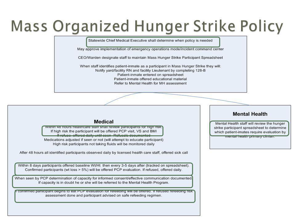 Mass Organized Hunger Strike Policy