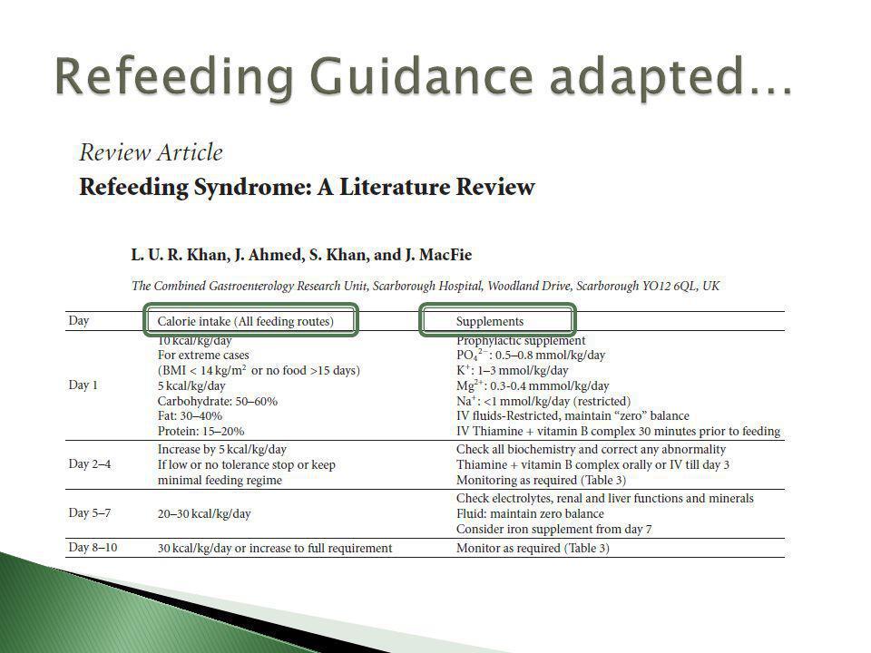 Refeeding Guidance adapted…