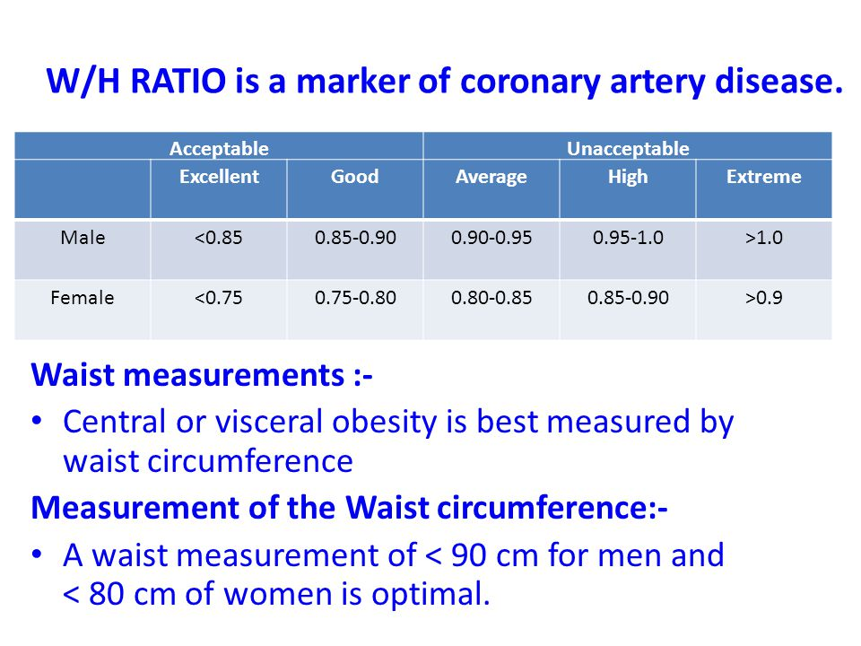 W/H RATIO is a marker of coronary artery disease.