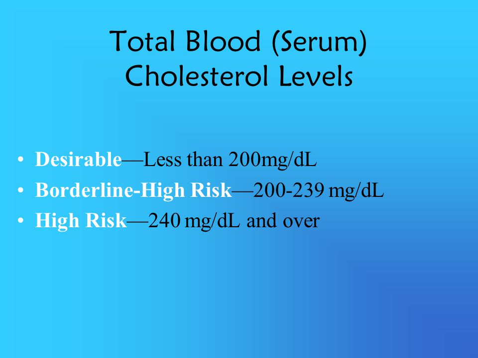 Total Blood (Serum) Cholesterol Levels