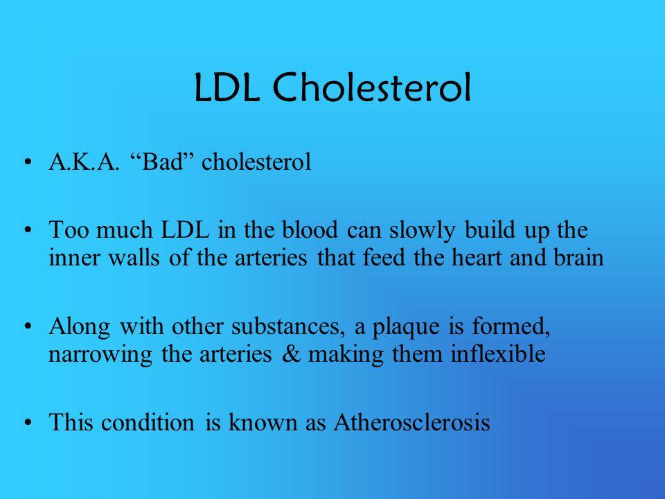 LDL Cholesterol A.K.A. Bad cholesterol