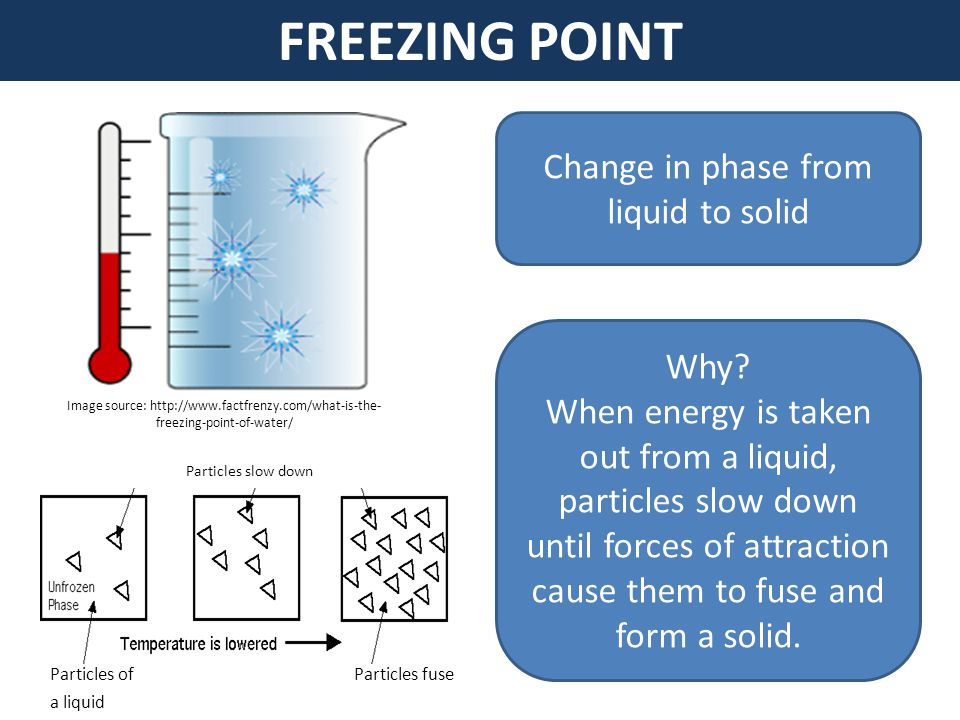 Change in phase from liquid to solid