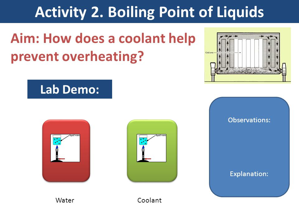Activity 2. Boiling Point of Liquids