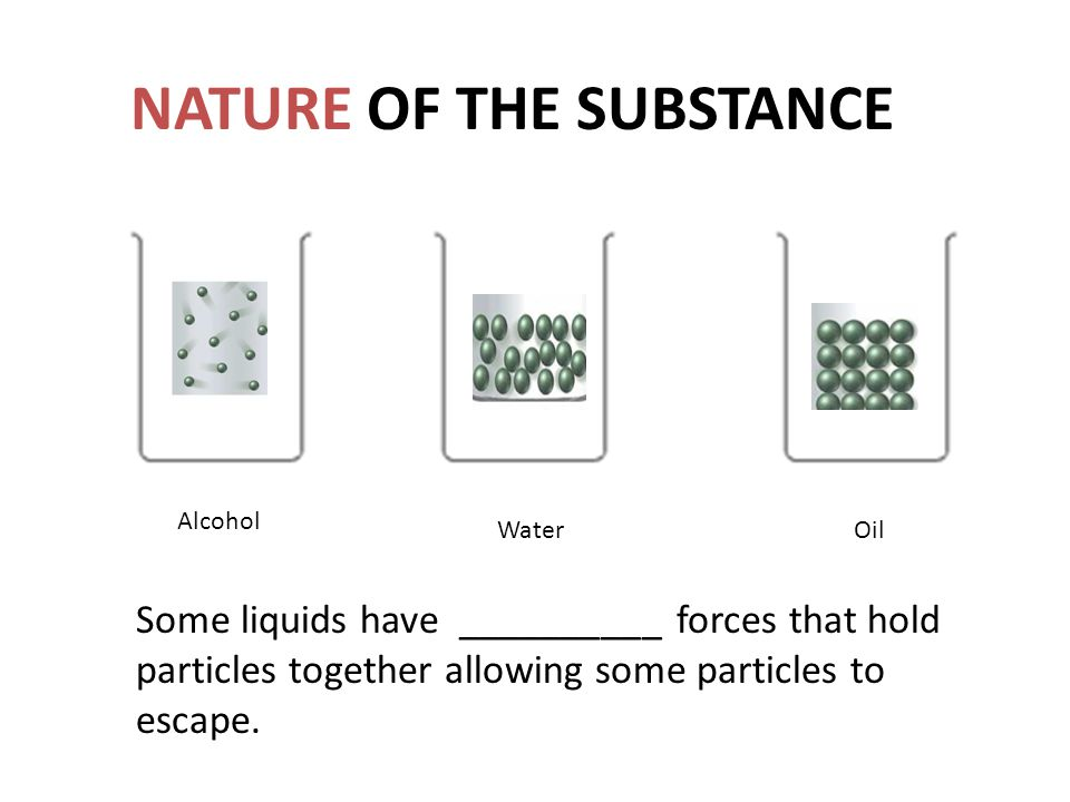 NATURE OF THE SUBSTANCE